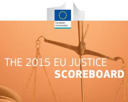 EU-Justizbarometer-2015-800x636