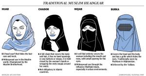 Gesichtsschleier